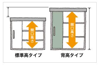 物置の選び方 第2弾 サイズを選ぶ基準