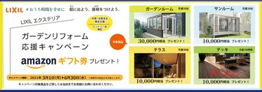 LIXIL発 ガーデンリフォーム応援キャンペーン 中間報告